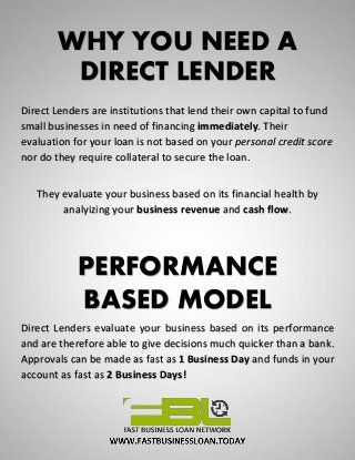 How To Get An Unsecured Small Business Loan Fast Payday Loans Small Business Loans Business Loans
