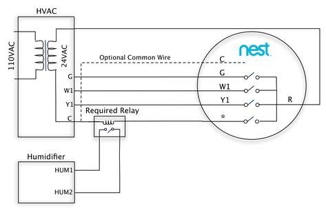 Nest Wiring Diagram For Camera