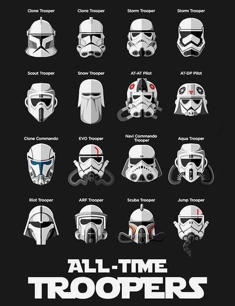 This was/is my favorite movie. I loved Star Wars growing up. I still like to watch it when it come on TV. I even have a star wars shirt I wear to bed. Star Wars Film, Simbolos Star Wars, Nave Star Wars, Star Wars Party, Star Wars Helmet, Clone Trooper Helmet, Storm Trooper Costume, Images Star Wars, Star Wars Pictures