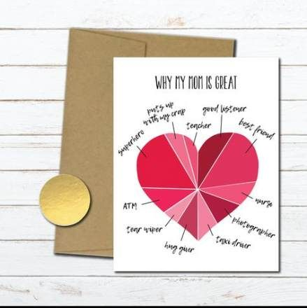 Diy Craft Tutorials Step By Step Easy Birthday Card Ideas For Dad From Daughter