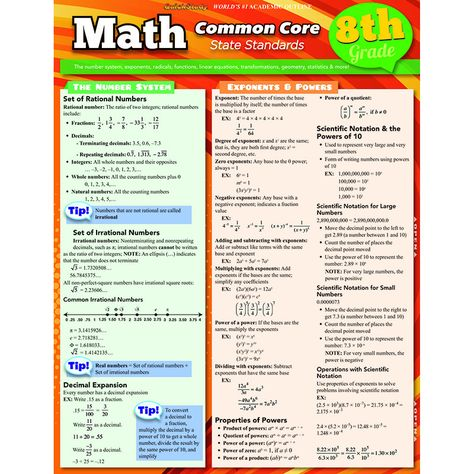 "BarCharts' Math Common Core State Standards 8th grade laminated study guide aligns with the common core state standards to help guide students through 8th grade Math. Measuring 8.5"" x 11"", each guide"