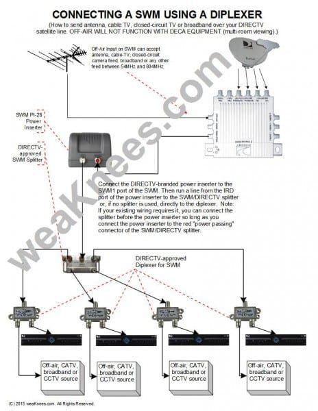 swm connection diagram  directv cable tv satellite dish