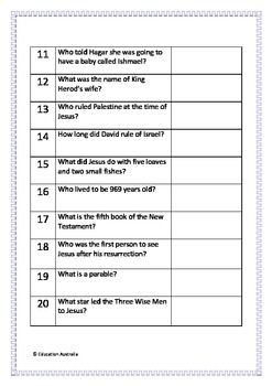 photograph about Printable Bible Jeopardy Questions and Answers identify Pin upon Sunday college
