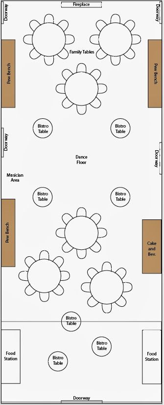 Multiple Reception Floor Plan Layout Ideas And The Importance Of - Reception floor plan templates