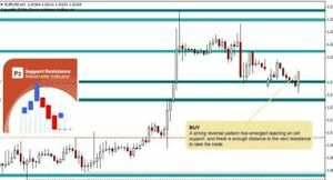 Pz Forex Easy Trading Indicator System 90 Accuracy Beginners