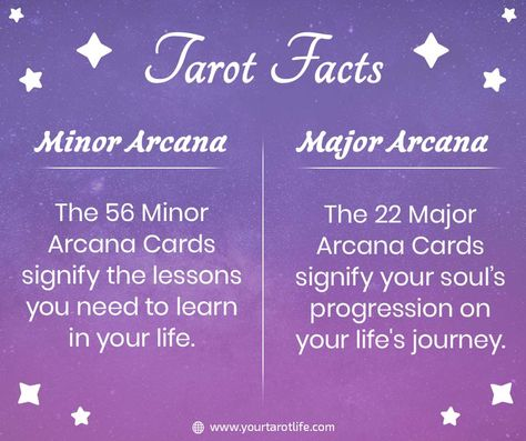 A tarot deck consists of 78 cards divided into two groups: The Minor Arcana and The Major Arcana! #tarot #tarotcards #tarotreading #tarotreader #tarotreadersofinstagram #witch #love #astrology #zodiacs #lovetarotreading #spiritual #magic #meditation #taurus #gemini #cancer #leo #virgo #libra #scorpio #sagittarius #capricorn #aquarius #pisces #tarotspread #art #lovertarot #tarotlife #minorarcana #majorarcana