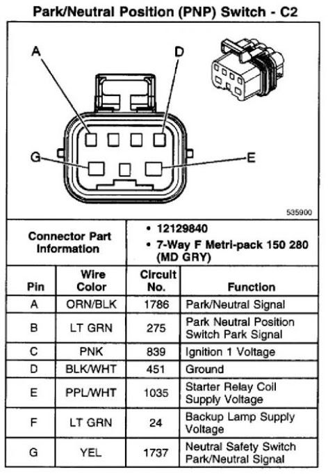 Sloppy Mechanics Wiki 4l80e Information Technical Sheets Build