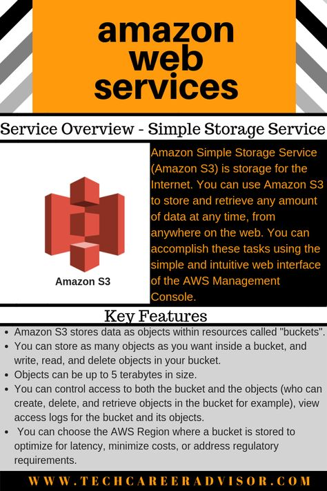 Amazon Web Services (AWS) - Simple Storage Service (S3)