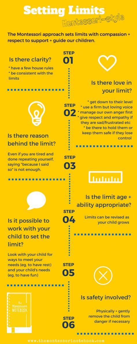 Setting limits Montessori-style - The Montessori Notebook