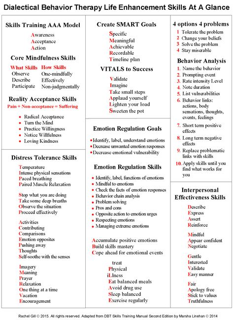 100 Common Intervention Terms Used in Documentation Therapy - customize my clinical notes