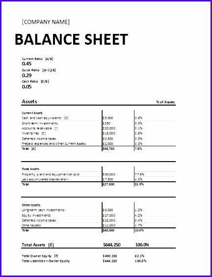 Free Printable Balance Sheet Template Di 2020