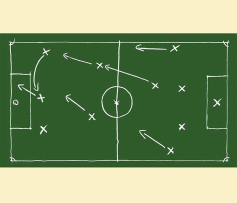 """Kickertisch Zubehör / Kicker Zubehör / Tischfußball Zubehör - Spielfeldfolie Motiv """"Spieltaktik"""""""