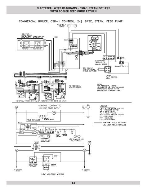 [SCHEMATICS_48IS]  Dunkirk D249 Series Commercial Boiler User Manual | Page | Steam boiler,  Steam, Boiler | Industrial Gas Boiler Wiring Diagram |  | Pinterest