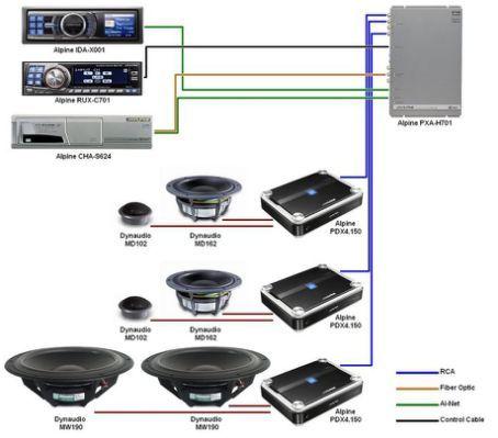 Mixer Setup Pa Setup Sound System Sound System Car Car Sounds Custom Car Audio