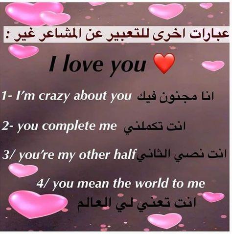 Arabic English Learning Arabic English Language Learning Learn Arabic Language