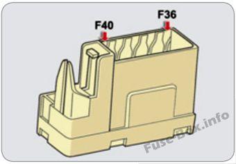 Instrument panel fuse box diagram: Citroen C3 Pico (2009, 2010 ... on