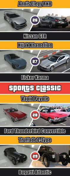 Gta V Cars And Their Real Life Counterparts Infographic