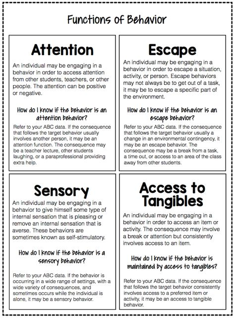 Types of Behavior Function {Why is that behavior occurring?} - The Autism Helper