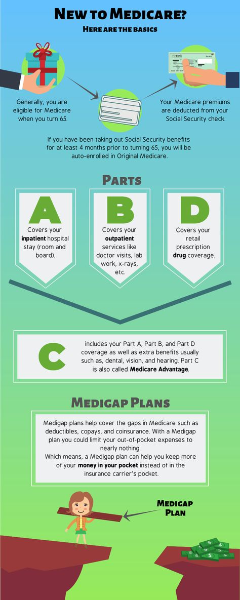 New To Medicare Medicare Age Social Security Benefits News