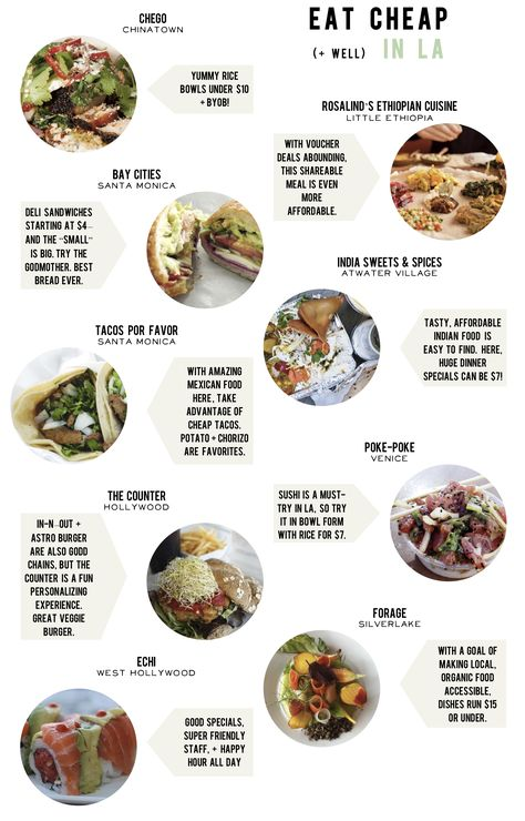 Cheap LA eats