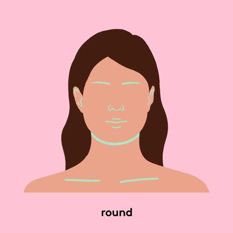Face shape_round