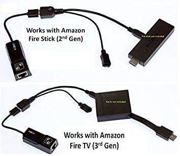 NEW 2nd Gen LAN Ethernet connector /& OTG USB adapter for Amazon Fire Stick