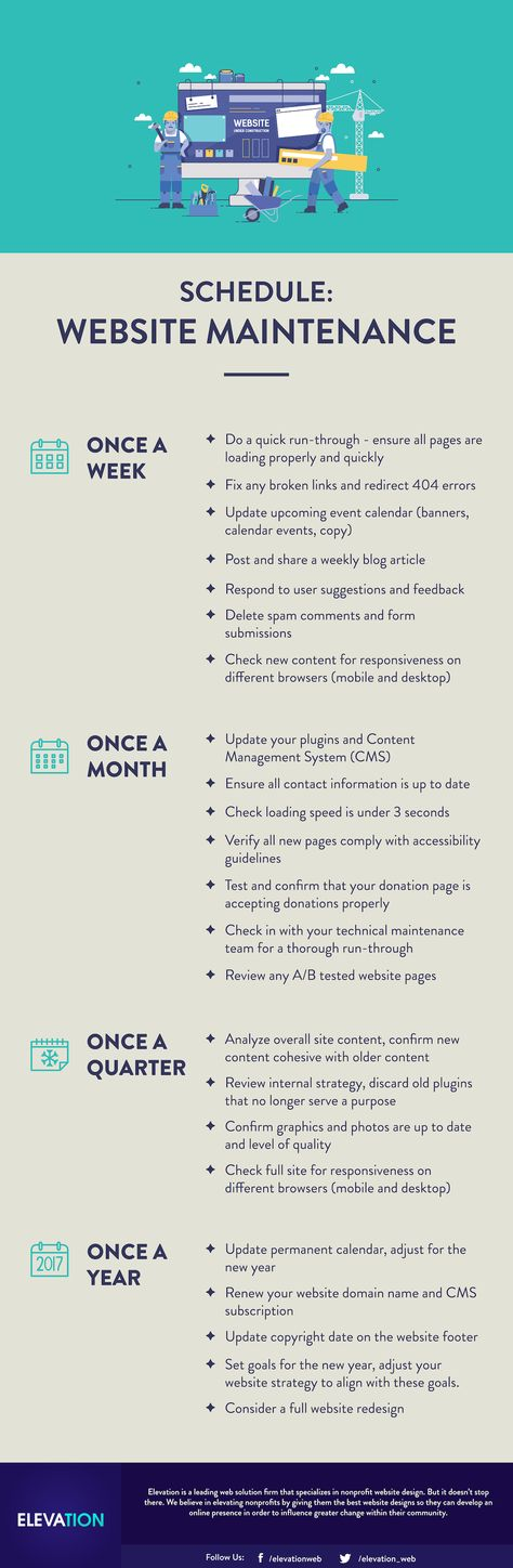 The Website Maintenance Schedule Every Nonprofit Needs [INFOGRAPHIC]