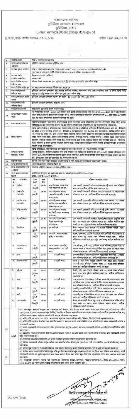 Premier Bank Ltd Trainee Junior Officer Job Circular 2016, Premier - tso security officer sample resume