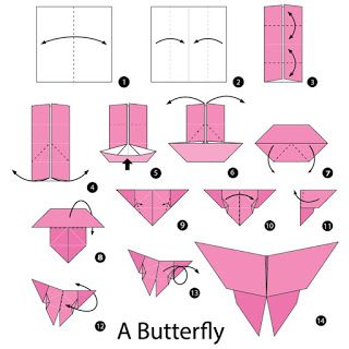 صور مطويات 2021 اشكال مطويات بالورق الملون Origami Butterfly Instructions Origami Butterfly Tutorial Useful Origami