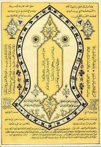Naqsh-e-Nalain-e-Paak of Holy Prophet ﷺ | Naqsh-e-Nalain
