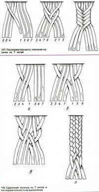 Macrame - seven strand braid by barbara billiard 7 by jean Bracelet Crafts, Macrame Projects, Macrame Tutorial, Bracelet Tutorial, Macrame Patterns, Micro Macrame, Macrame Jewelry, Bracelet Patterns, Friendship Bracelets