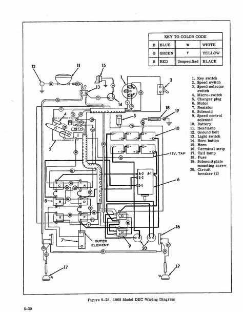 Pinterest Harley Davidson Electric Golf Cart Wiring Diagram on