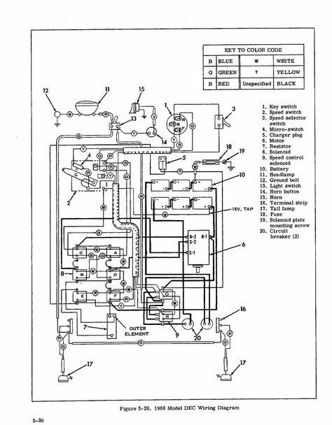 Yamaha Electric Golf Cart Wiring / Amazon Com Beacc Yamaha