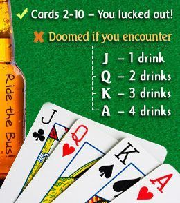 Pin On Alcohol Games