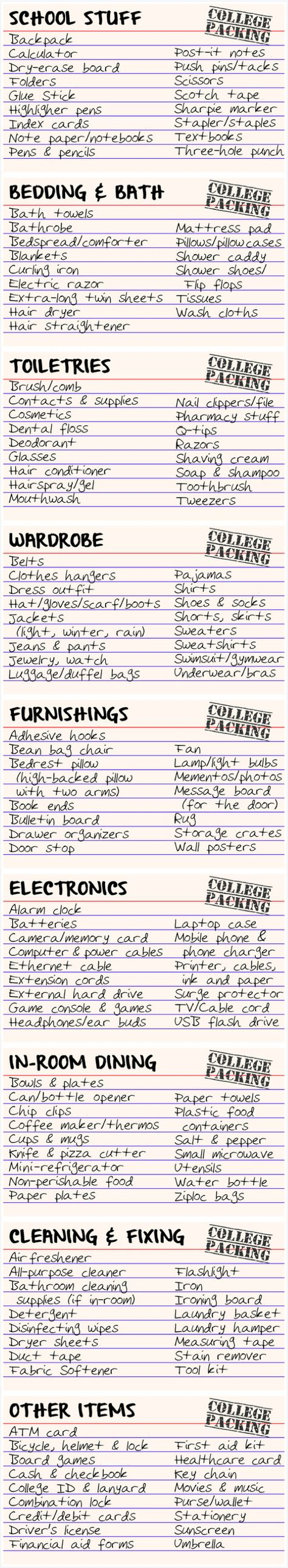 College packing index cards - liking this. shows what is needed in dorm and in class.