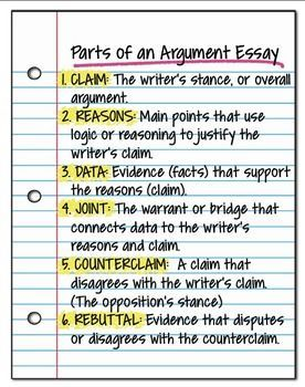 argument writing student guide common core grades students  argument writing student guide common core grades 6 12 students school and argumentative writing