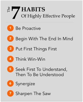 7 Habits Of Highly Effective People Summary Takeaways With