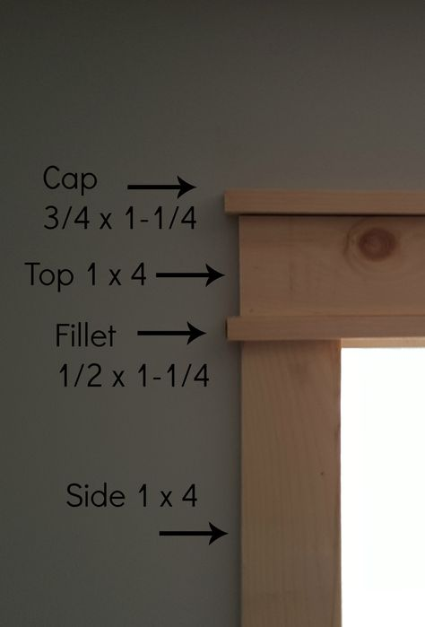 Craftsman-style Window Trim - DIY Home Projects - unique crafts Craftsman Interior Doors, Craftsman Style Interiors, Craftsman Window Trim, Craftsman Style Doors, Interior Window Trim, Craftsman Houses, Wooden Trim, House Trim, House Floor