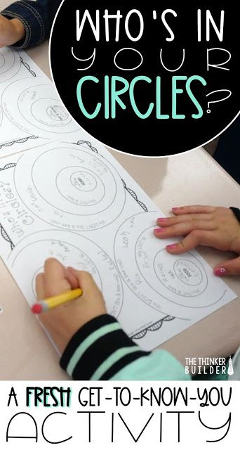 Who's In YOUR Circles? A Fresh Get to Know You Activity