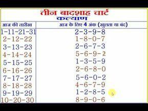 Manthali Satta Chart Satta April Formula Chart 2018 Daily Pass In 2020 Formula Chart Chart Record Chart