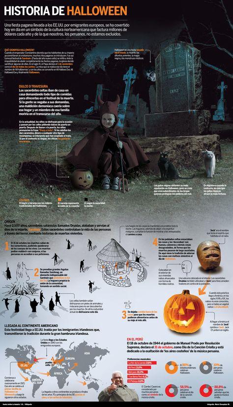 Fiestas – Página 2 – Infografías en castellano