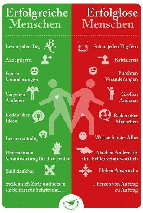 #erfolgreiche menschen - #Erfolgreiche #Menschen - #erfolgreiche #Menschen