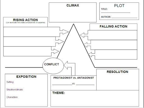 Setting Plot And Theme Teaching Plot