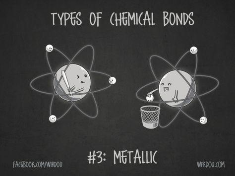Sustancias moleculares e iónicas tipos de enlaces quimicos - fresh grupos de la tabla periodica unam