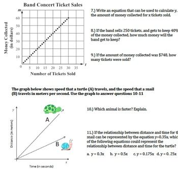 This Lesson Will Walk Students Through The Process Of Calculating The Distances Between Two Integers Rational Numbers Critical Thinking Questions Number Line