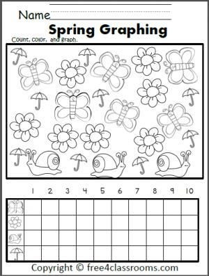 Free Spring Graphing Worksheet Color Count And Graph The Spring Pictures Spring Math Free Kindergarten Worksheets Kindergarten Math Free Free count and graph worksheets for
