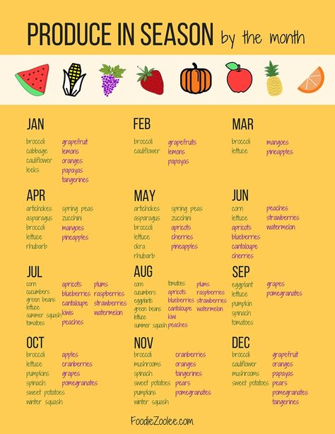 Produce in Season PDF
