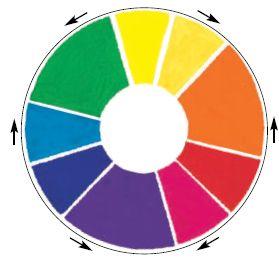 Kleur 26 Farben Lehre Farben Mischen Farblehre
