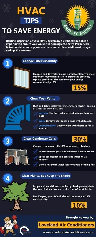 Don T Go On Without Reading This Article About Hvac With Images