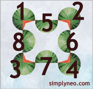 How Many Watermelons Are There Simplyneo Quotes In 2020 How Many Kids This Or That Questions Brain Teasers